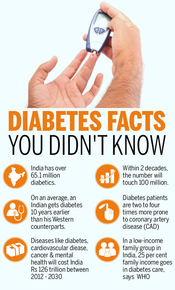 Diabetes facts you didn't know
